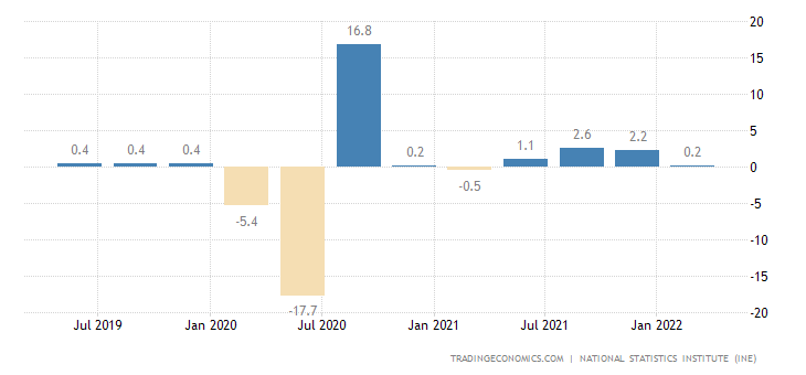 pakistan economic growth 2000 2010 Gdp: gross domestic product (million current us$) 2000: 78472 : gdp: growth rate at constant 1990 prices (annual %) 2008: 60 : gdp: growth rate at constant 1990 prices (annual %)  2005-2010: 22 : urban population growth rate (avg annual %) 2005-2010: 30 : rural population growth rate (avg annual %.