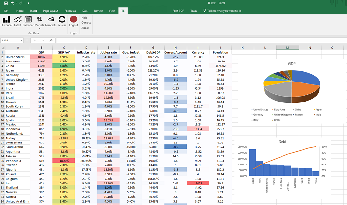Forex historical data excel