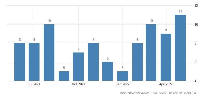 Australia Exports of Mineral Manufactures, Nes