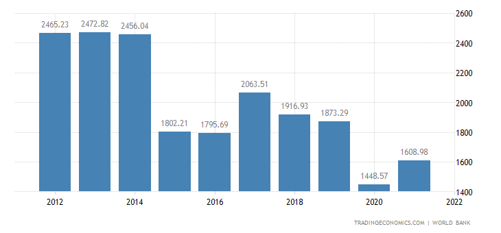 state of the economy of pakistan economics essay Find out about current and projected economic growth in bangladesh and compare the data with other developing countries in south asia.