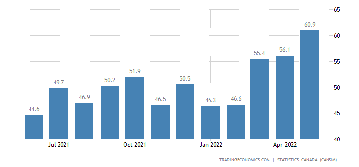 Canada Imports of (bop) - Stone, Sand, Gravel, Clay,&ref