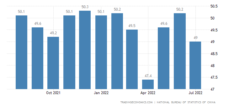 China Business Confidence