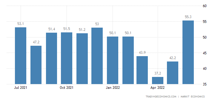 China Composite Pmi