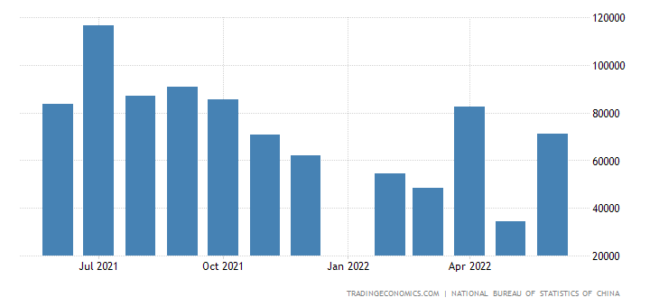 China Imports from Greece