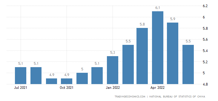 Trading economics germany unemployment rate