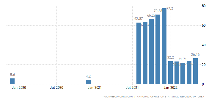 medium term forecasting of inflation rate Unrivalled medium and long-term forecasts for 82 countries country forecast   price inflation exchange rates foreign trade and payments external debt.