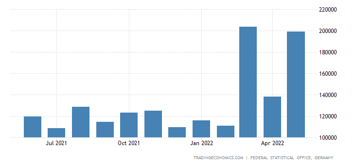 Germany Exports of Pig Iron & Crude Steel