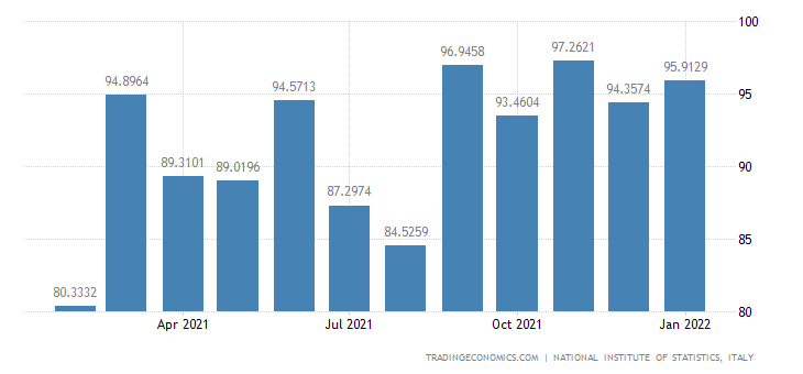Italy Imports of Manufacture of Grain Mill Products, St