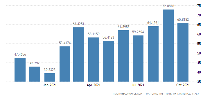 Italy Imports of Manufacture of Structural Metal Produc