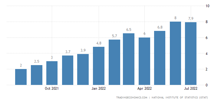 http://cdn.tradingeconomics.com/charts/italy-inflation-cpi.png?s=itcpnicy&v=201611141010r