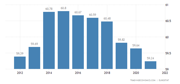 an overview of the economic trend of argentina for the past 7 years Professor euston quah, ladies and gentlemen, good morning this year, singapore celebrates 100 years as an independent nation the global-asian economic review, or gaer, is relatively young, at 25 years old.