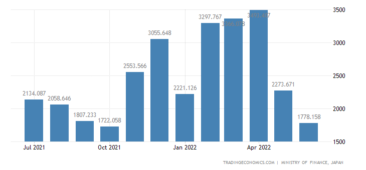 Japan Exports of Crude Animal & Vegetable Materials,n.e
