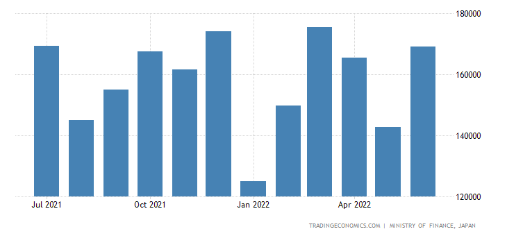 Japan Exports of Electrical Measuring & Controlling Ins