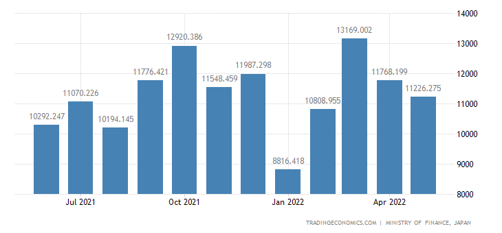 Japan Exports of Household Appliances