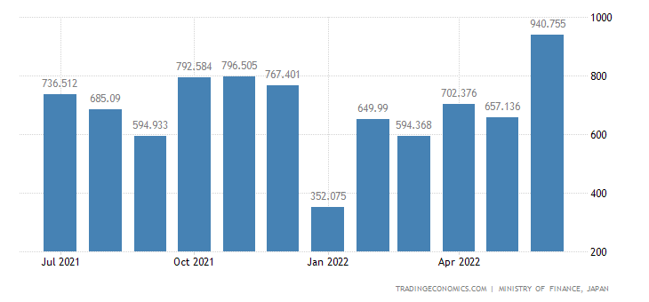 Japan Exports of Leather,leather Manufactured & Dressed