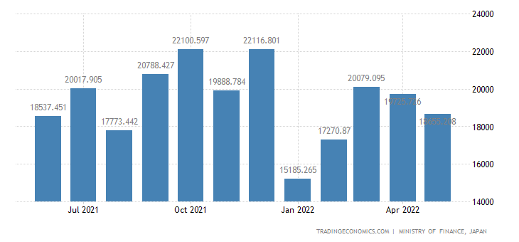 Japan Exports of Miscellaneous Food Preparations