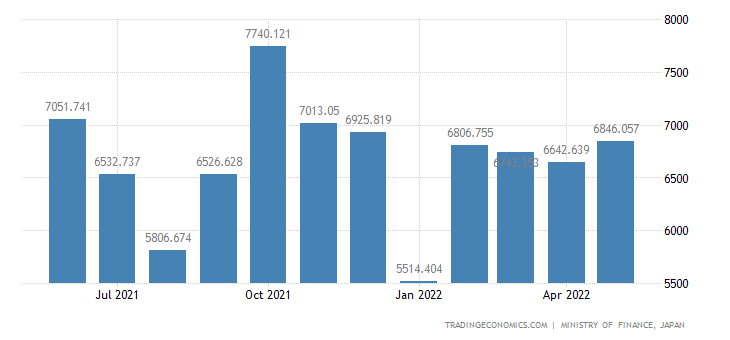Japan Exports of Musical Instruments