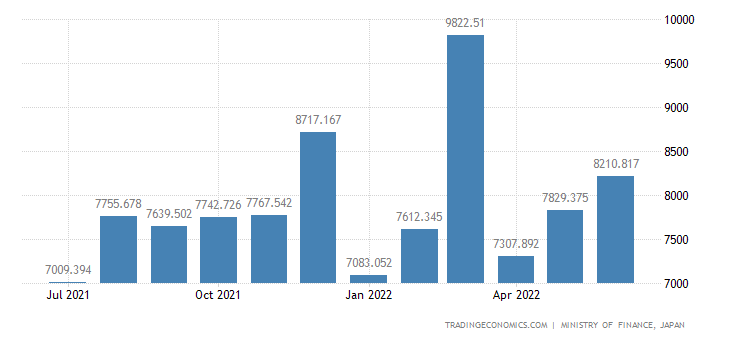 Japan Exports of Synthetic Fibres, Yarn & Thread