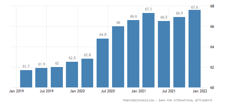 Japan Households Debt To Gdp