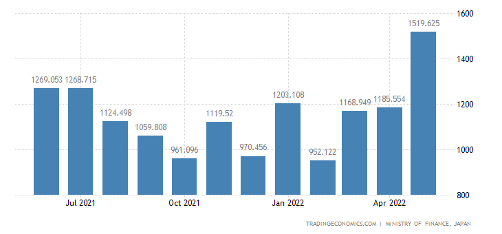 Japan Imports of Knitted Or Crocheted Fabrics