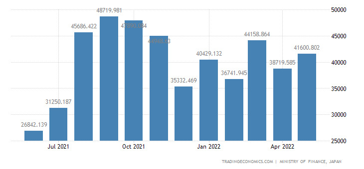 Japan Imports of Men S & Boy S Outer Garments