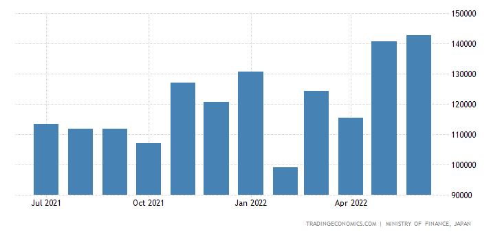 Japan Imports of Metal Products