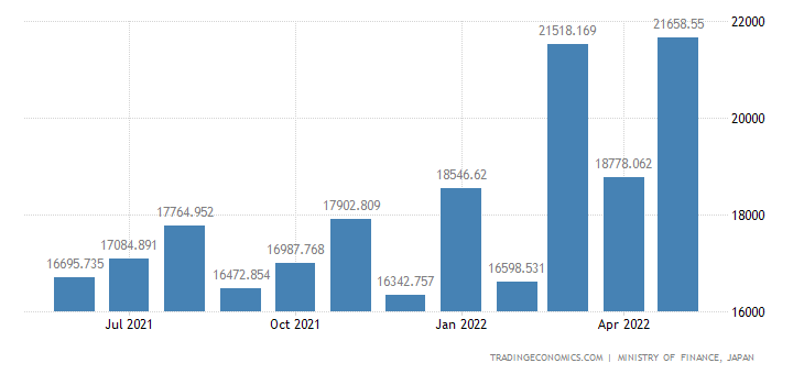 Japan Imports of Miscellaneous Food Preparations