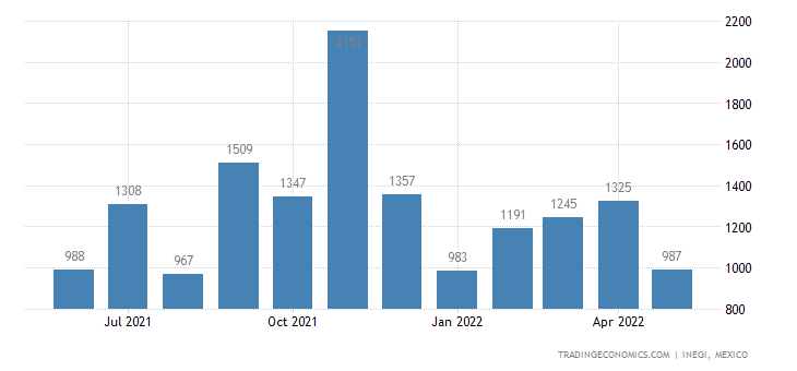 Mexico Exports of Made-up Clothing Accessories, Knitted