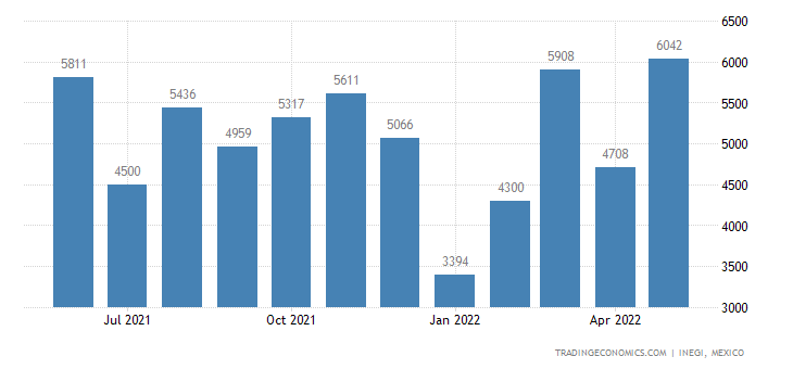 Mexico Exports of Worked Vegetable Or Mineral Carving Ma