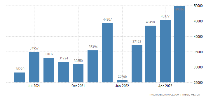 Mexico Imports of Base Metals Nesoi, Cermets, Articles T