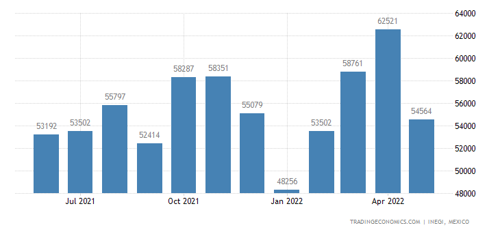 Mexico Imports of Beauty Or Make-up & Skin-care Preparat