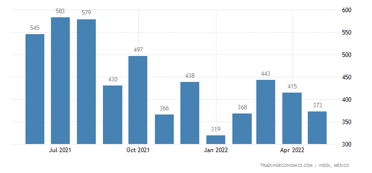 Mexico Imports of Cermets & Articles Thereof Incl Waste