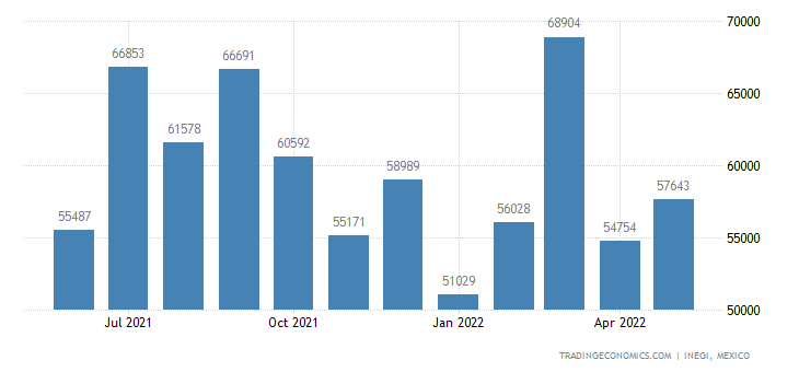Mexico Imports of Heading Machines Parts & Accessories