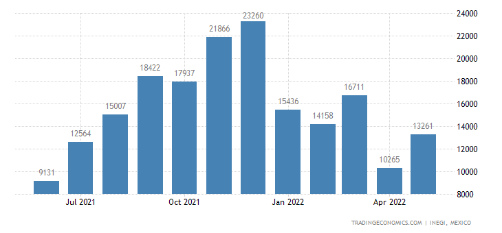 Mexico Imports of Pantyhose, Tights, Stockings, Socks &