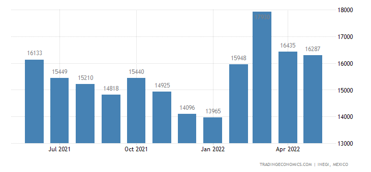 Mexico Imports of Plates, Sticks, Tips For Tools, Unmoun