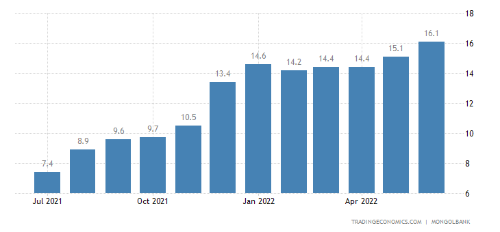 literature review unemployment of inflation rate in malaysia The economy of malaysia is the 3rd largest in southeast asia, and is the 38th largest economy  unemployment, negative increase  malaysia consistently achieved more than 7% gdp growth along with low inflation in the 1980s and the 1990s  in 2014, the household income survey undertaken by the government .