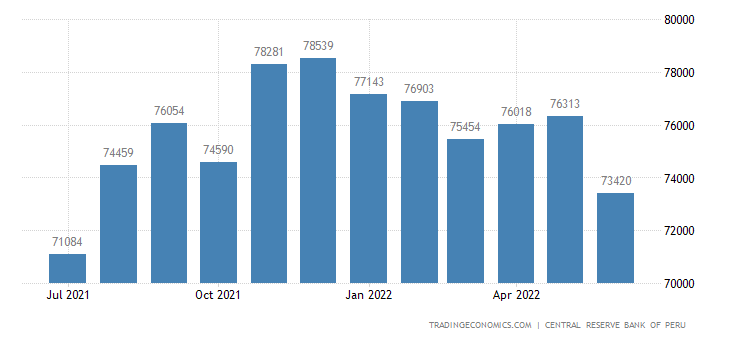 Forex reserves current account 1 help