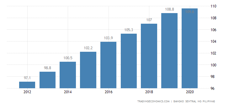 population growth in the philippines The urban area: the manila urban area ranks as the world's fifth largest  the  metropolitan area's population growth is strongly moving toward.