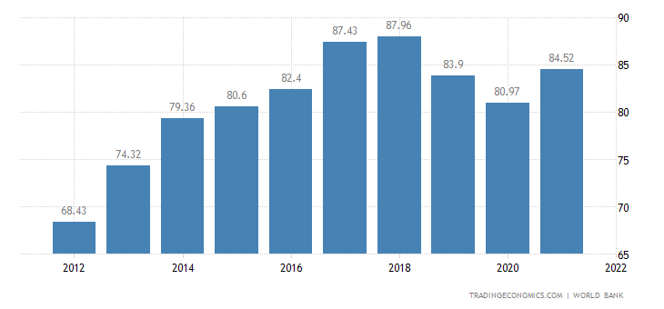 the history of the economic growth rate of the dominican republic The central bank of the dominican republic was created on october 9th,  bcdr maintain its monetary policy rate in 525% annum: apr 02,  economic statistics.