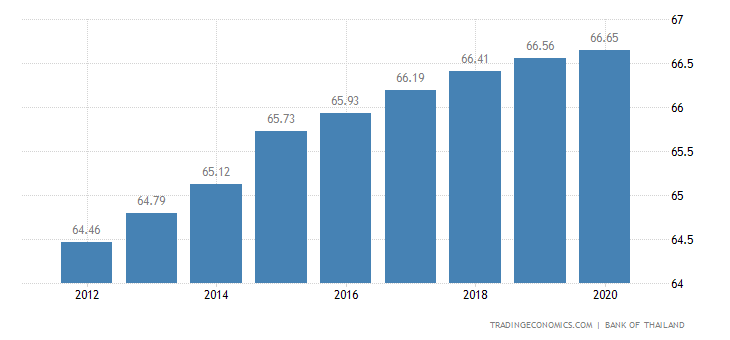 the current inflation situation in malaysia Malaysia current inflation situation  inflation in malaysia 423  inflation thus once again becomes an important issue and the focus of the government in .