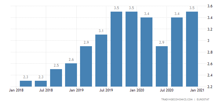 Turkey Long Term Unemployment Rate