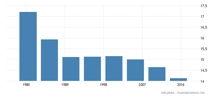 ukraine rural population male percent of total wb data
