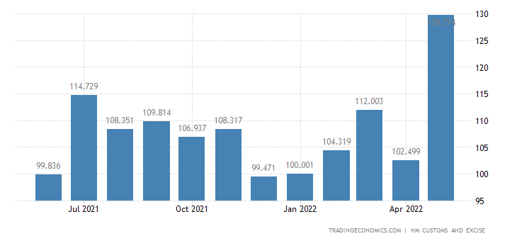 United Kingdom Exports of Extra EU - Books, Newspapers, Pictures