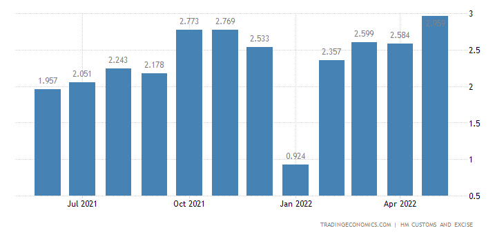 United Kingdom Exports of Intra EU - Feathers, Down, Artificial
