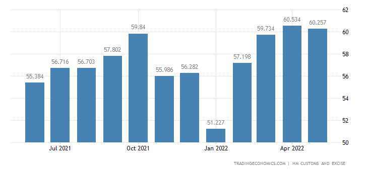 United Kingdom Exports of ols, Cutlery, Spoons & Forks, of Base M