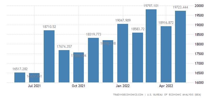 United States Imports of Other Consumer Nondurables
