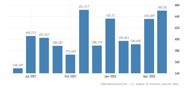 United States Imports of Unfinished, Nonmetals Assoc. With Dura