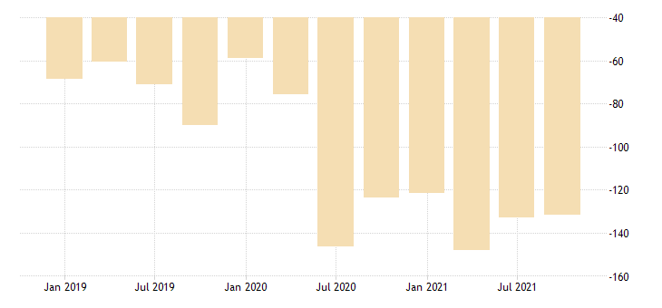 united states real gross domestic product residual bil of chn 2009 dollar saar quarterly a fed data